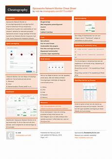 spiceworks network monitor cheat sheet by rasb download free from cheatography cheatography