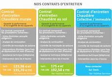 tarif contrat entretien climatisation contrat d entretien chaudi 232 re var 83 06 02 07 09 22