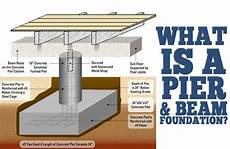 pier and beam house plans what is a pier and beam foundation pier and beam