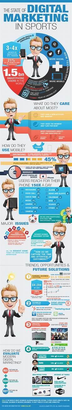 sports marketing activity worksheets 15750 digital marketing et social m 233 dia dans le sport quelle r 233 volution pour les marques ad