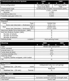 buy car manuals 2006 nissan murano engine control 2006 nissan murano specifications nissanhelp com