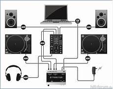 2 monitore miteinander verbinden schaubild djequipment pa schaubild