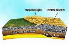 at a convergent boundary how do we know if that specific boundary forms a volcano a mountain