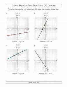 determine a linear equation by graphing two points a