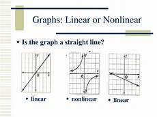 ppt linear and nonlinear functions powerpoint presentation id 929760