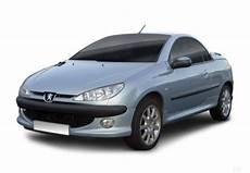Peugeot 206 Technische Daten Abmessungen Verbrauch