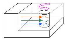 fisica dispense dispense di fisica tecnica