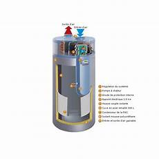 chauffe eau thermodynamique 300l chauffe eau thermodynamique auer cylia air 300l