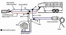 trailer wiring diagram with breakaway switch breakaway kit installation for single and dual brake axle trailers etrailer com