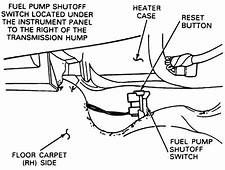 Where Is The Fuel Pump Shut Off Switch Located For A 1997