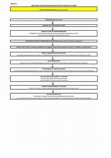 Calam 233 O Annexe 2 Proc 233 Dure De Gestion Administrative
