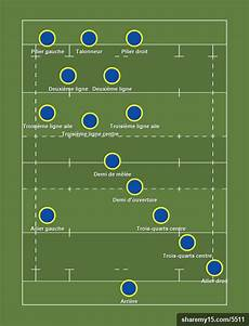 Equipe Rugby Xv Rugby Union Formation Creator