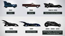 evolution of cars time infographic the evolution of some of the most iconic