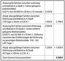 Gesch 228 Fts Und Firmenwagen Steuerberater