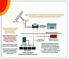 house solar panel wiring solar panel grid tie wiring diagram sle