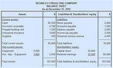 balance sheet format explanation and exle accounting for management