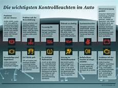 Auto Armaturen Symbole Bedeutung Konzept Armaturen