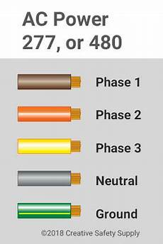 277 Volt Lighting Wire Colors Shelly Lighting