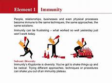 element 1 immunitypeople relationships businesses