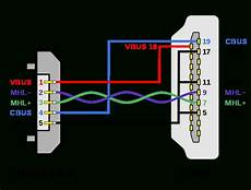 hdmi to cable wiring diagram fuse box and wiring diagram