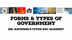 types forms of government youtube