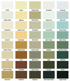 Dulux Exterior Solid Stain Colours