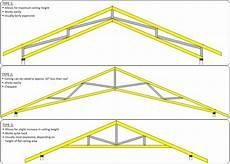 various truss options for a higher ceiling 60k house has type 3 pole barn designs in 2019