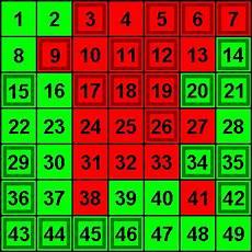 lotto 6 aus 49 und die strategie f 252 r 252 berdurchschnittliche
