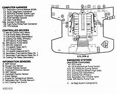 1990 Corvette Fuse Box Location Wiring Diagram Database