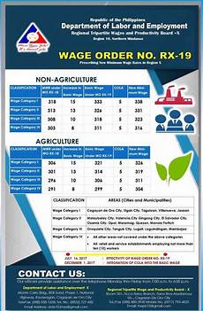 wage oder waage new minimum wage for northern mindanao takes effect on july 16