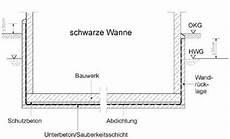 Weisse Und Schwarze Wannen - themen umwelt und klima wasser und boden bauen und