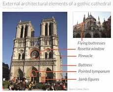 what is a cathedral cultural travel guide