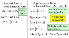 i can find the slope and the y intercept using both slope