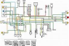 wiring diagram of motorcycle honda xrm 110 bookingritzcarlton info