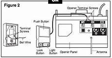 Web Enabled Garage Door Raspberry Pi Raspberry Pi Projects