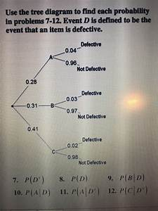 Solved  Use The Tree Diagram To Find Each Probability In P