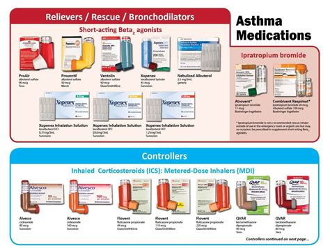 Cool Asthma Inhaler Be Cool To Find A Current Ent