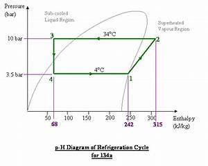 What Is Meant By Refrigeration Effect