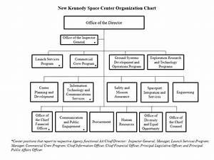 Image Gallery nasa chart