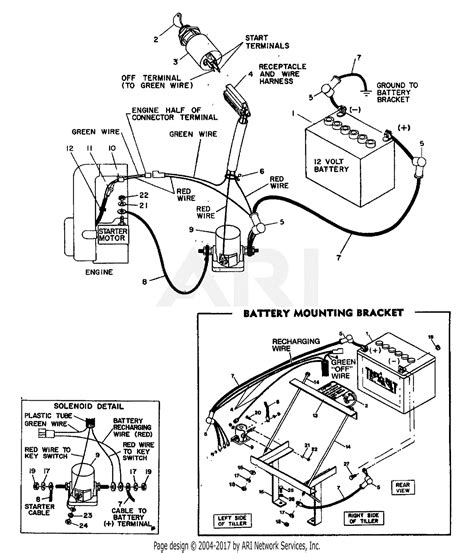 Troy Bilt Bronco Electrical Wiring Diagram by Diagram Troy Bilt Engine Diagram Version Hd Quality
