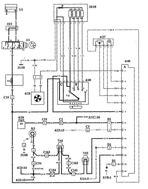 volvo 940 1994 wiring diagrams hvac controls