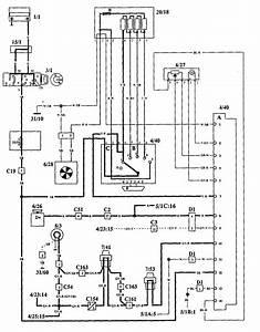 Volvo 940  1994  - Wiring Diagrams - Hvac Controls