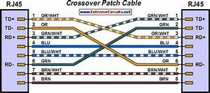 Ethernet Crossover Cable Wiring Diagram