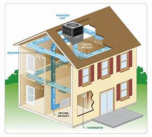 35 Mobile Home Ductwork Diagram