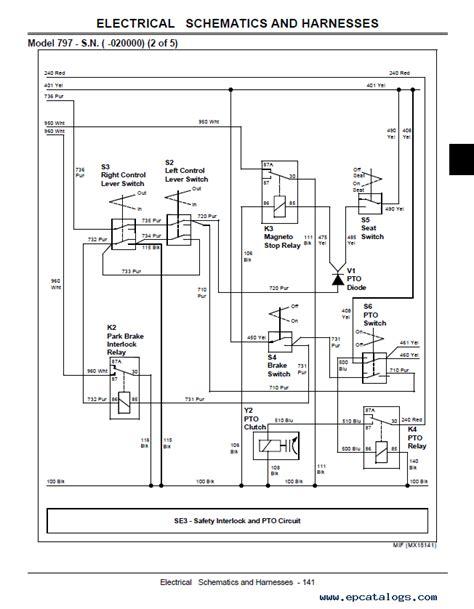 deere 777 797 max frame z trak mower tm2077 pdf