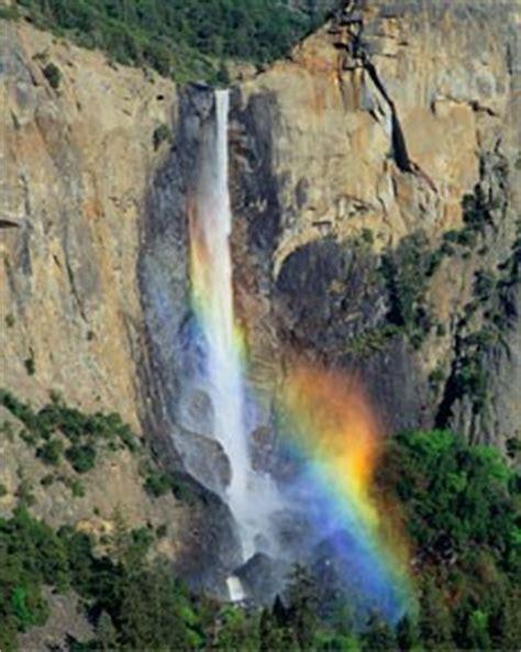 Natural Resource Statistics Yosemite National Park