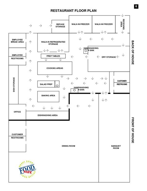 kitchen templates for floor plans restaurant floor plans free restaurant floor plan 8648