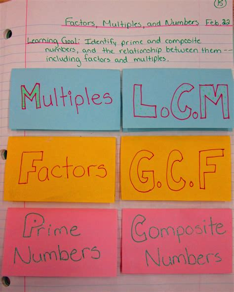 Runde's Room Math Journal Sundays  Factors And Multiples