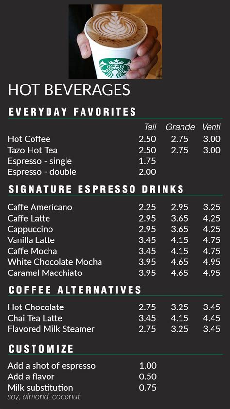 Caffe americano, doppio, caramel macchiato, flat white, pike place blend, and pumpkin spice latte. starbucks hot drinks menu