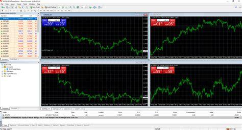 ecn forex trading platform ecntrade review is ecntrade scam or forex broker